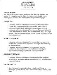 Volunteer Examples For Resumes by 7 First Time Job Resume Examples Budget Template Letter