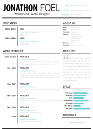 Doc          Cv Templates Free Word        Free Microsoft Word        resume templates for mac free word documents download