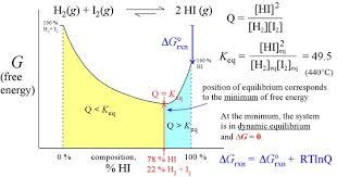 help with homework free online tutor  Economics homework help free