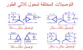 التوصيلات المختلفة لمحول ثلاثي Images?q=tbn:ANd9GcS0iivKLmhs7bs6zIB3KsNuRRvzZhrbWJu2cQdE7Uhevw1hjasjNQ