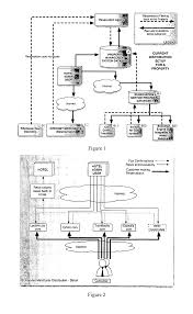 patent us20070075136 hotel inventory management system and