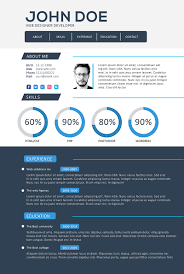 Moa Resume Sample by Front End Web Developer Resume Sample Preview Wrkgrl Pinterest