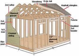 garden shed plans 10x10 backyard