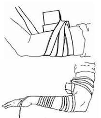 How to Put on Tefillin   Tefillin    Bind the Arm Tefillin