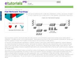 flat network topology schematics wiring diagram