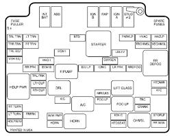 2001 gmc fuse box diagram 2001 volkswagen fuse box diagram