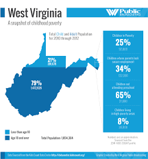 Map Of West Virginia Counties Which West Virginia Counties Have Seen The Most Population Loss In
