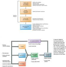 Proposal of phd dissertation