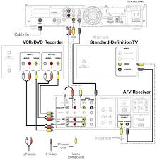 loudest subwoofer tags subwoofer wiring diagram cat5 wiring
