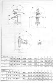 lagun ftv 1s ftv 2s ftv 3s vertical milling machine operator