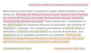 examples of literature review outlines jpg