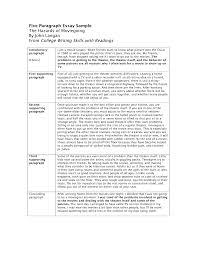 paragraph essay topics for high school Bro tech