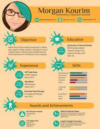 Resume Definition Morgan Kourim Flickr