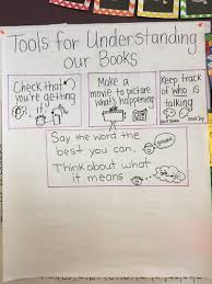 Pinterest     The world     s catalog of ideas Sarah s First Grade Snippets