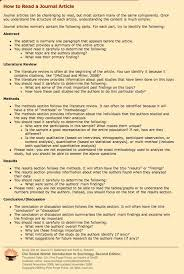 ideas about Academic Writers on Pinterest   Academic Writing     Pinterest How to Read an Academic Journal Article  http   www sagepub