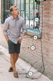 Men     s Summer Fashion     Style Essentials   Primer Primer Magazine mens summer fashion outfits