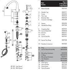 Water Ridge Kitchen Faucet Replacement Parts Gerber 40 162 Kitchen Faucet Parts