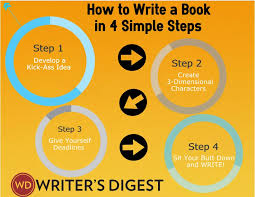 Writing non fiction books can be a sound source of income SlideShare