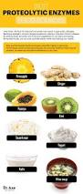 best 25 supplements for inflammation ideas on pinterest