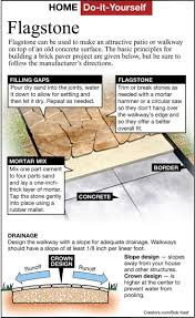 Brick Paver Patterns For Patios by Best 25 Laying Concrete Ideas On Pinterest Laying Pavers Diy