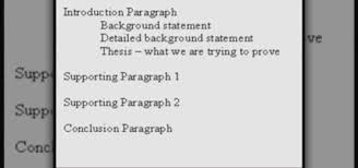 png     how to write an argument paper Template how to write an argument paper