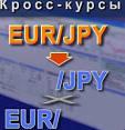 кросс курс евро доллар
