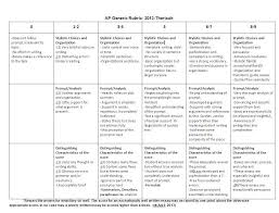 Grading Template  results for math grading rubric template      f  Rubric for concept maps