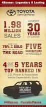 regency lexus richmond best 20 toyota dealers ideas on pinterest toyota springfield