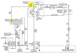 harley obdii wiring diagram simple harley wiring diagram u2022 arjmand co