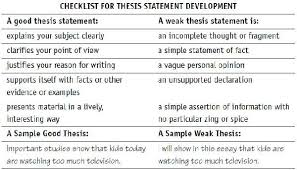 Writing A Thesis Statement   Lessons   TES Teach Outline of an essay