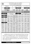 ตรวจหวย ตรวจผลสลากกินแบ่งรัฐบาล 1 มิถุนายน 2552 ใบตรวจหวย 1/6/52