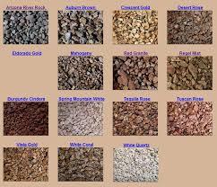 12 best rocks images on pinterest decorative rocks river rocks