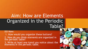 how is the modern periodic table organized aim how are elements organized in the periodic table do now 1