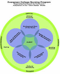 images about Inquiry Based Learning on Pinterest