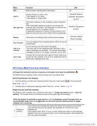 warning volkswagen golf gti 2013 5g 7 g owners manual