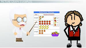 Cuneiform Activity Worksheet Pictograph Definition Examples U0026 Images Video U0026 Lesson