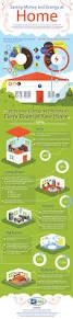 132 best energy efficiency images on pinterest energy efficiency