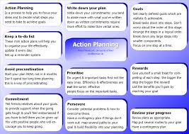 what are some objectives to put on a resume action planning png action planning chart