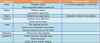 guidelines for writing the student report a deadline  jpg quality