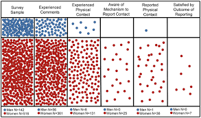 Survey of Academic Field Experiences  SAFE   Trainees Report
