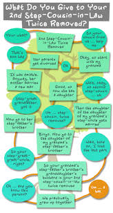sparklife these flowcharts are here to rescue you from the soul