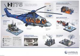 h175 airbus helicopters