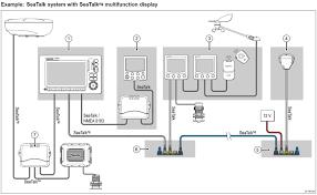 panbo the marine electronics hub raymarine seatalk seatalkng