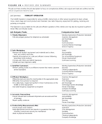 Resume Job Profile by Forklift Operator Job Description Resume Http Resumesdesign