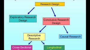 PhD Programs at CWRU School of Medicine Case Western Reserve University