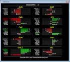 forex индикаторы