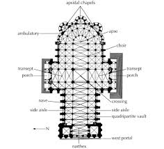 parts of a cathedral floor plan home decorating interior design