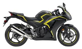 honda motorcycle 2015 models