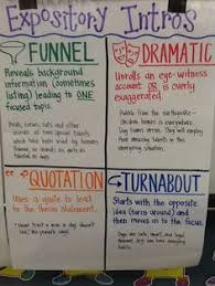 for persuasive essay Compare Contrast Essay Rubric Middle School  At this stage  we evaluate  their performance using