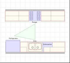 Kitchen Layouts Ideas U Shaped Kitchen Layout Design Ideas Image 10 Howiezine